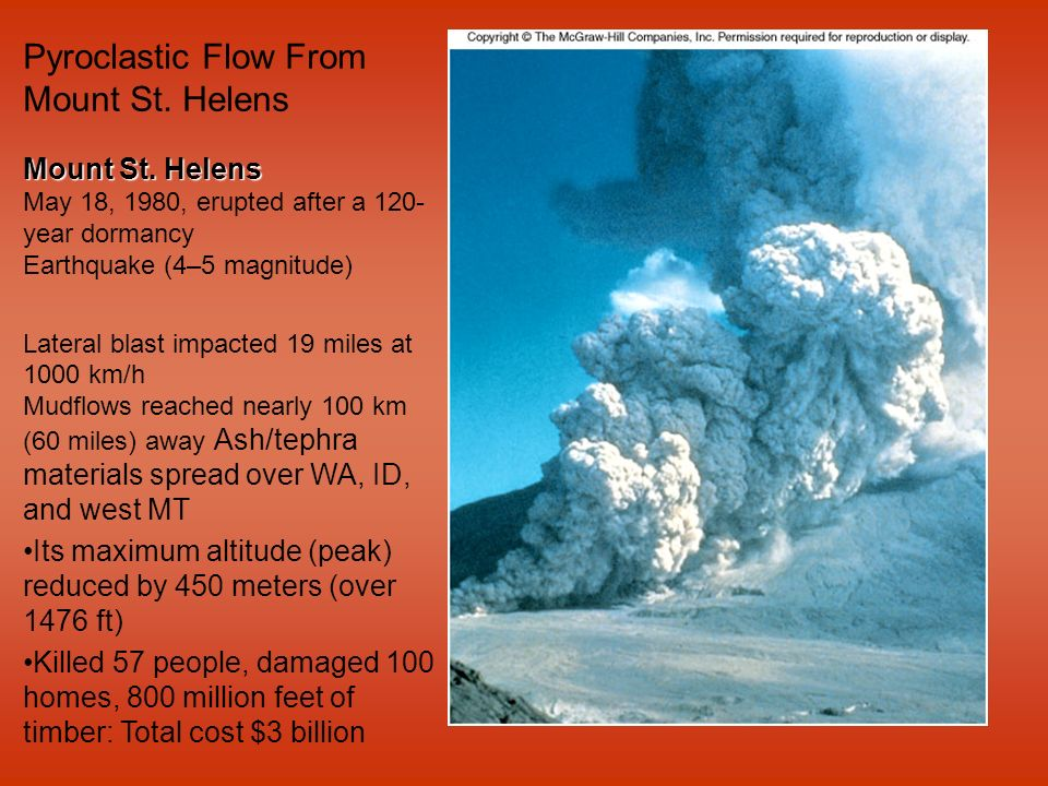Pyroclastic Flow From Mount St. Helens Mount St