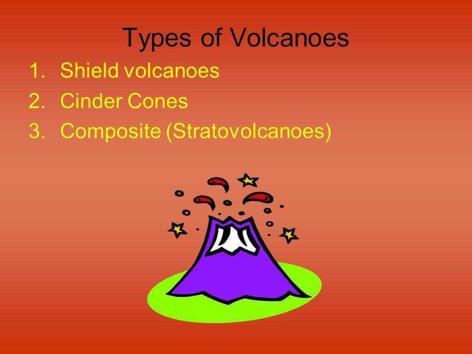 Types of Volcanoes Shield volcanoes Cinder Cones