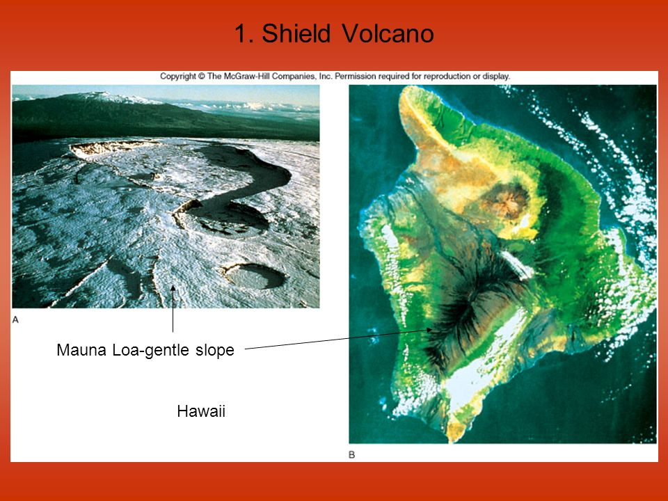 1. Shield Volcano Mauna Loa-gentle slope Hawaii