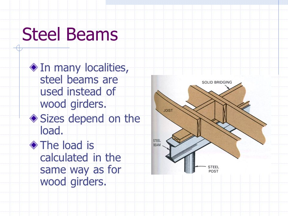Steel Beams In many localities, steel beams are used instead of wood girders. Sizes depend on the load.