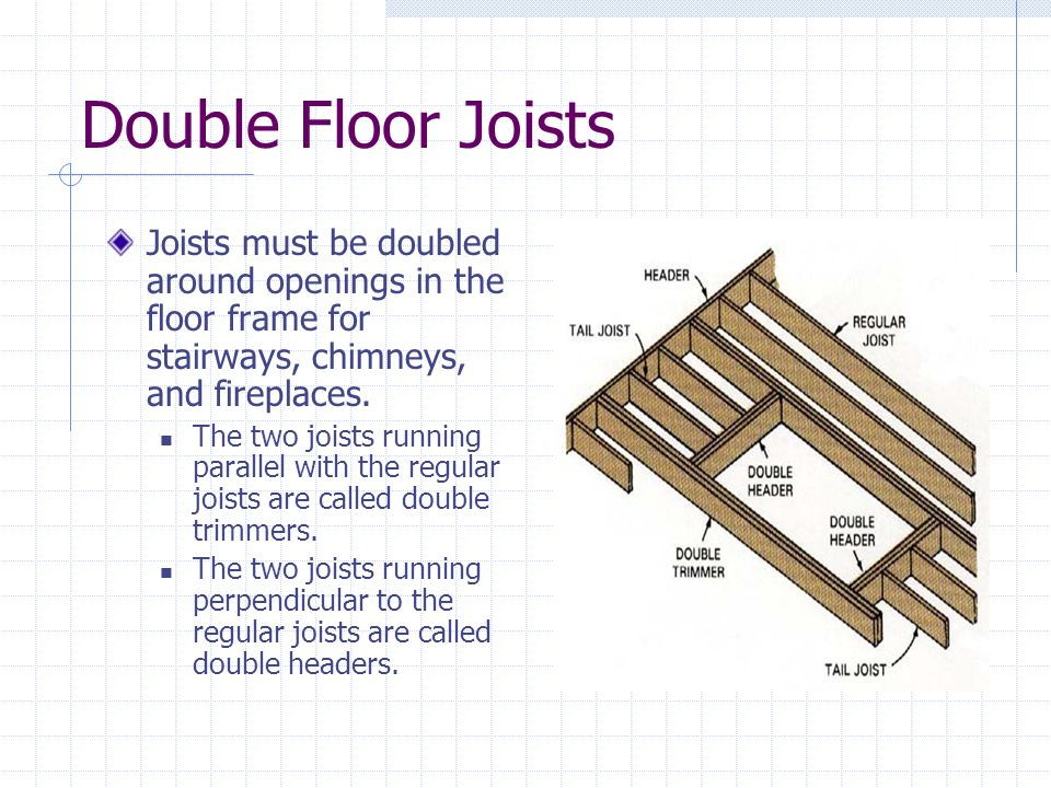 Double Floor Joists Joists must be doubled around openings in the floor frame for stairways, chimneys, and fireplaces.