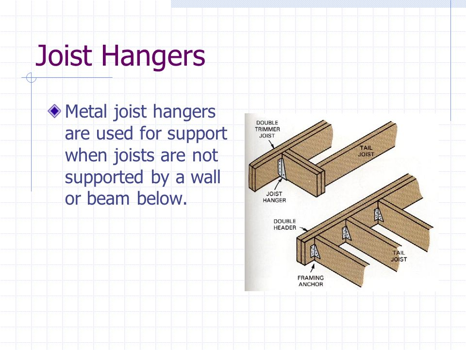 Joist Hangers Metal joist hangers are used for support when joists are not supported by a wall or beam below.