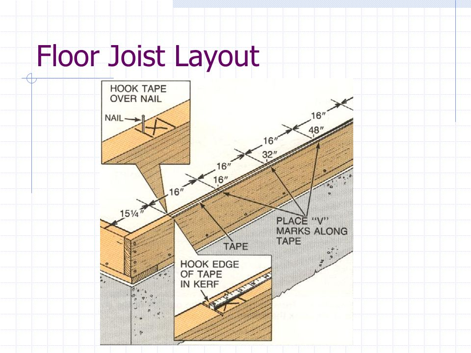 Wood Floor Wood Floor Joist Bridging