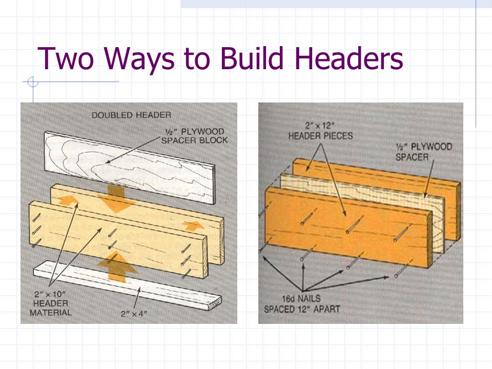 Two Ways to Build Headers