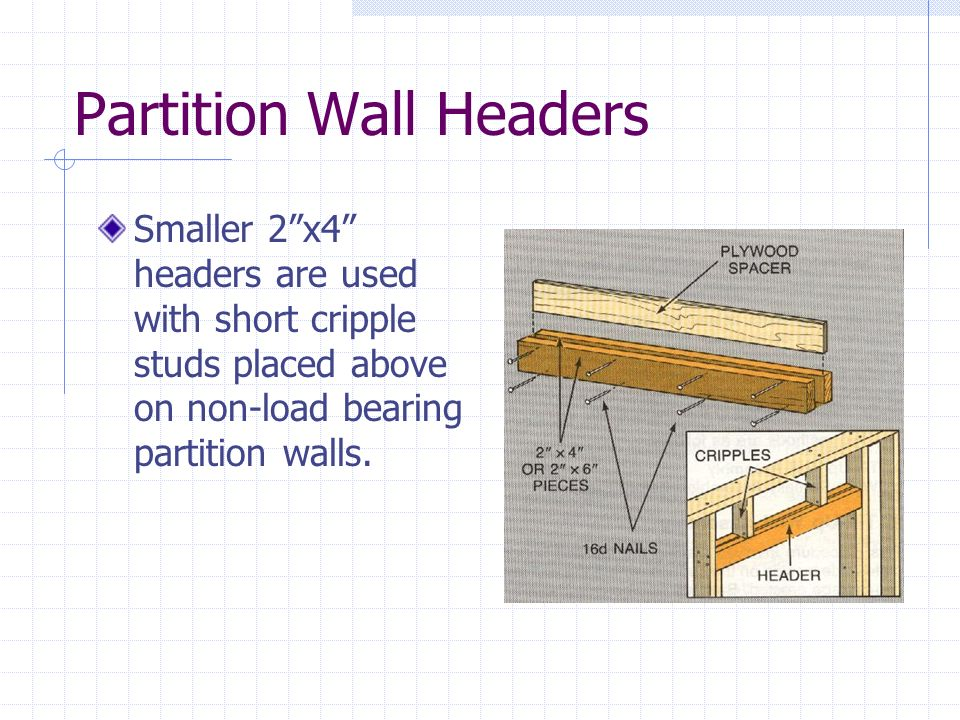 Partition Wall Headers
