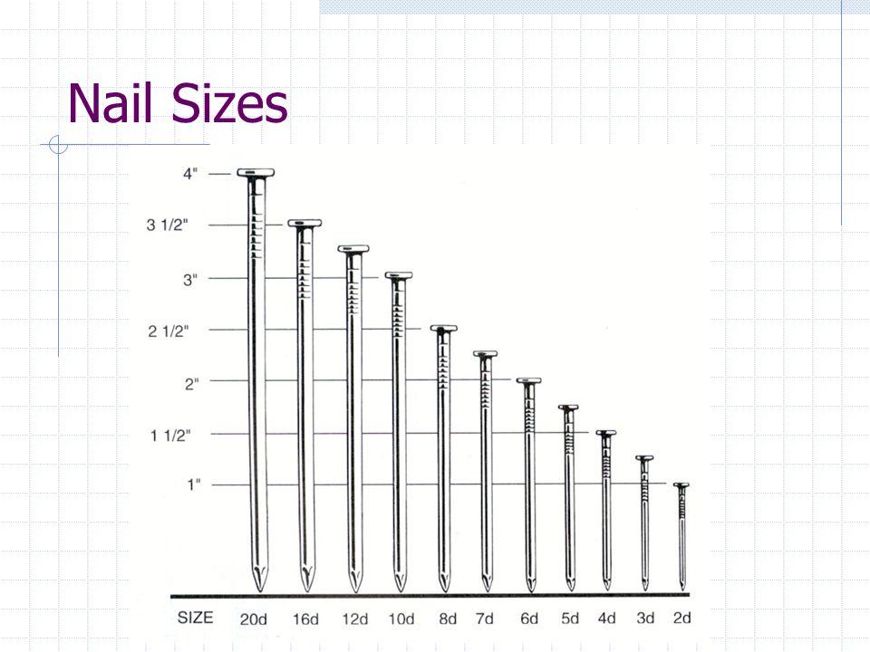 Framing Nails Size To Use Nail Ftempo