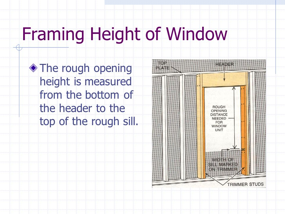 Framing Height of Window