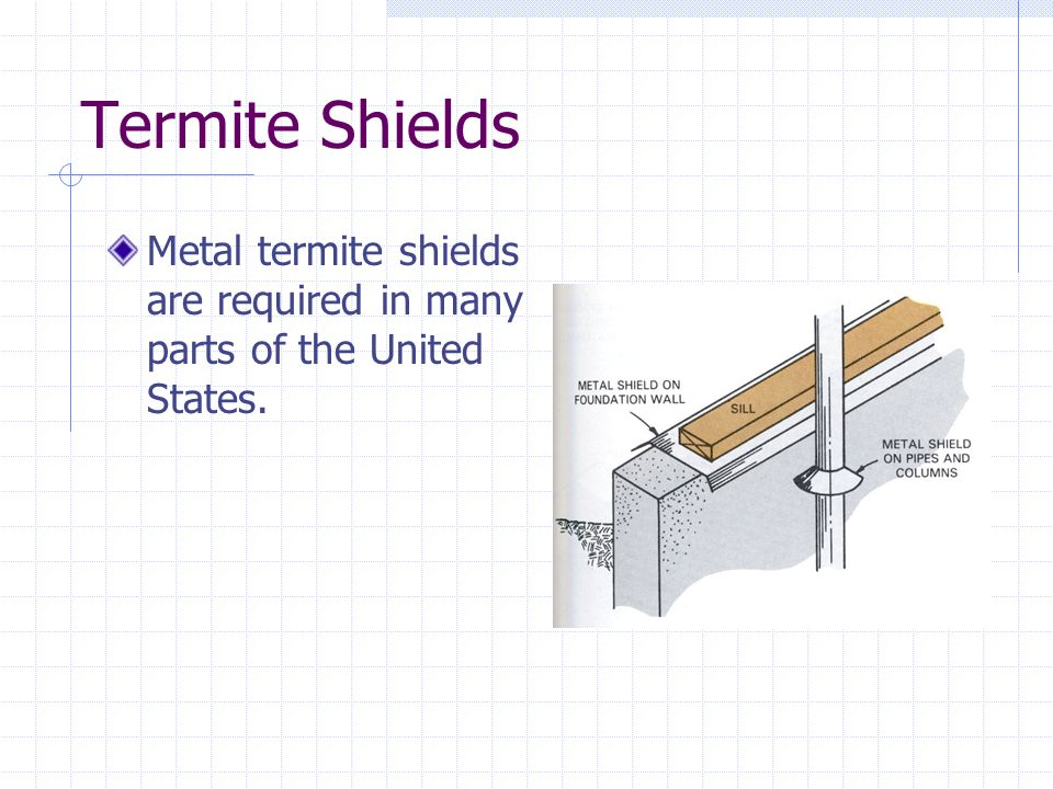Termite Shields Metal termite shields are required in many parts of the United States.