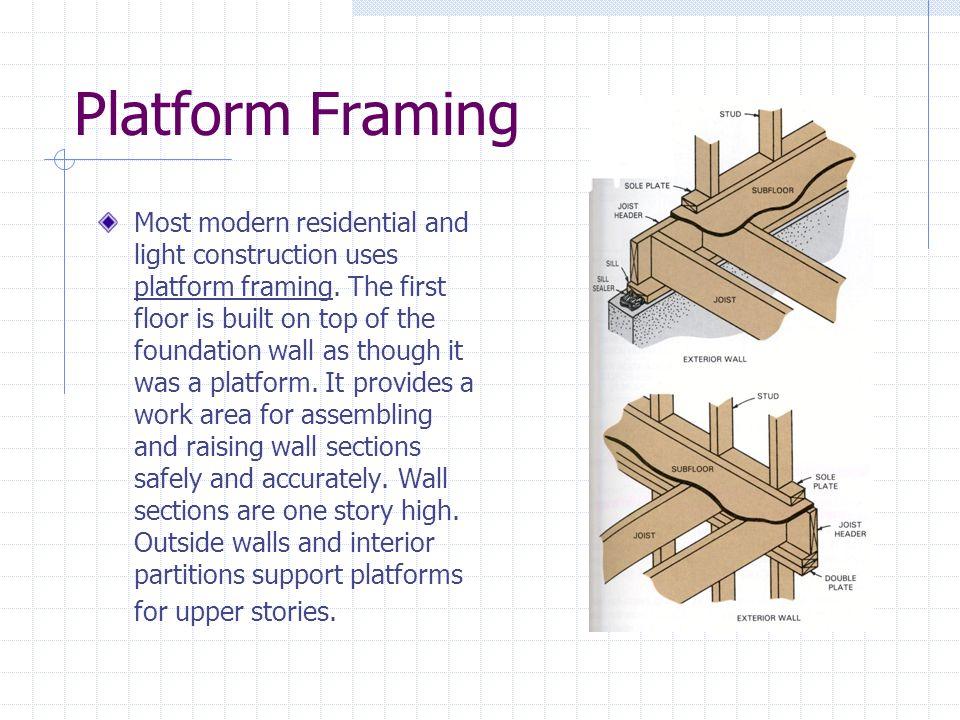 Platform Frame Construction Definition - Page 5 - Frame Design ...