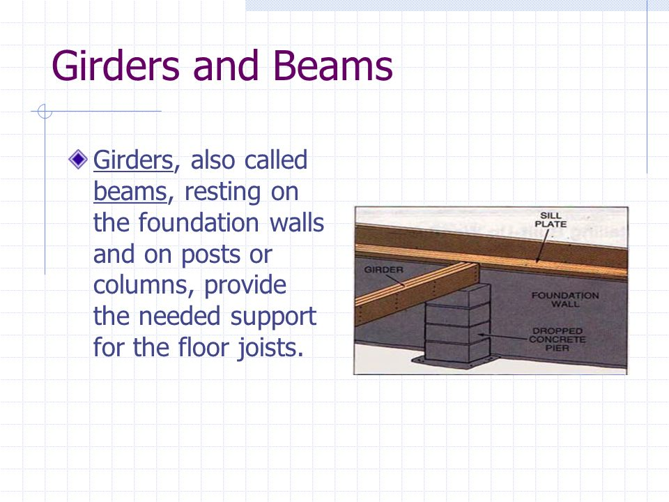 Girders and Beams