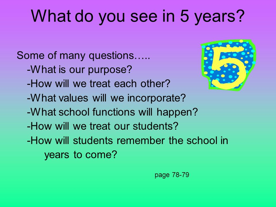 What do you see in 5 years Some of many questions…..