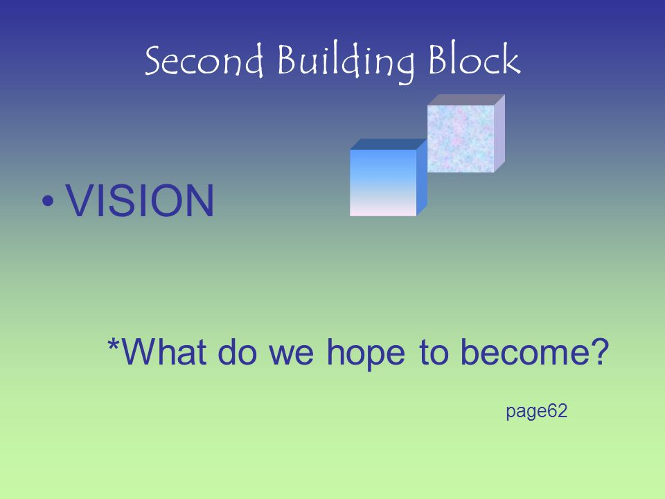 Second Building Block VISION *What do we hope to become page62