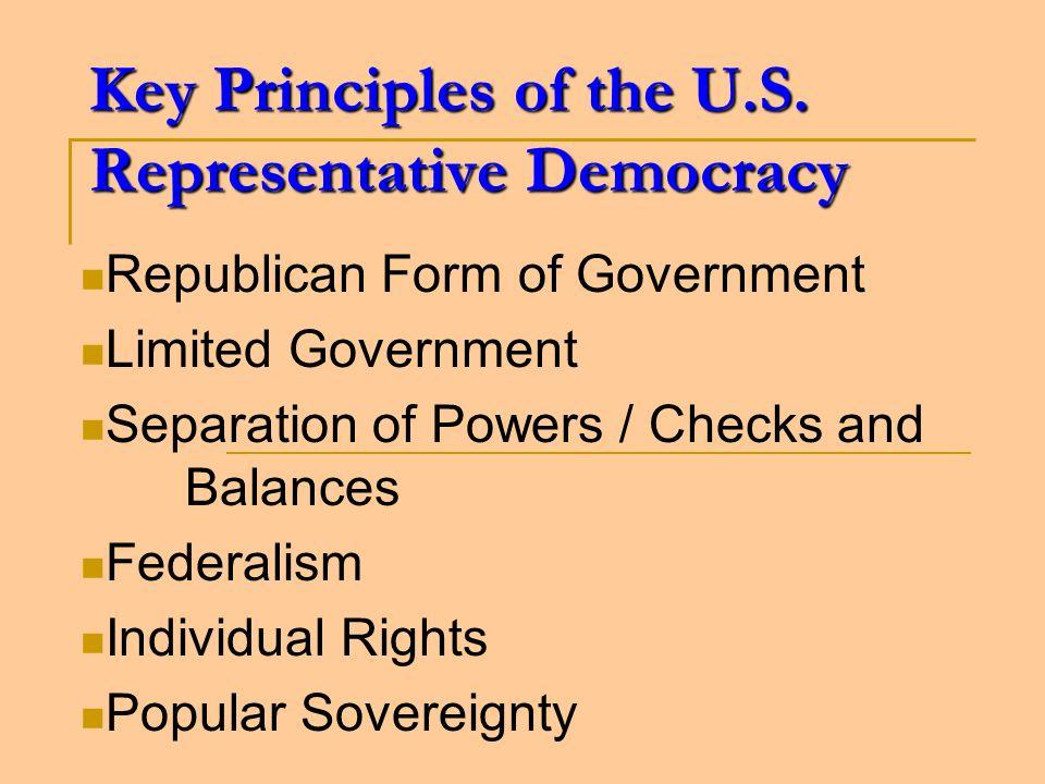 Key Principles of the U.S. Representative Democracy