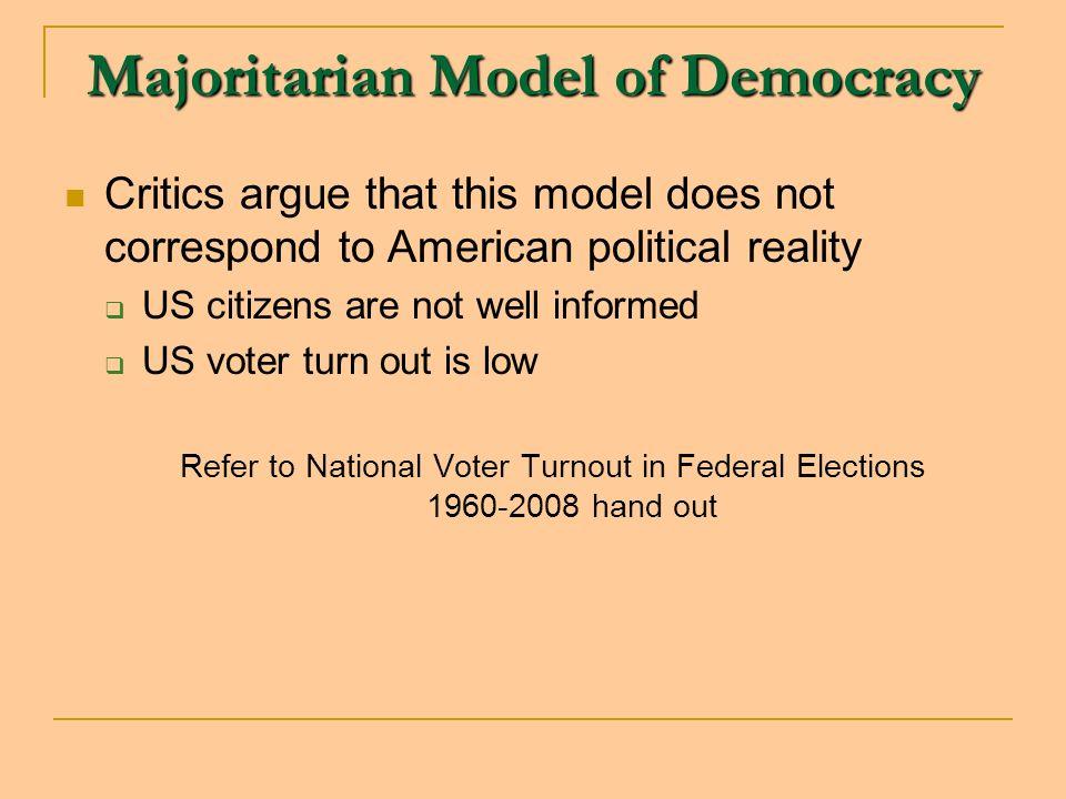 Majoritarian Model of Democracy