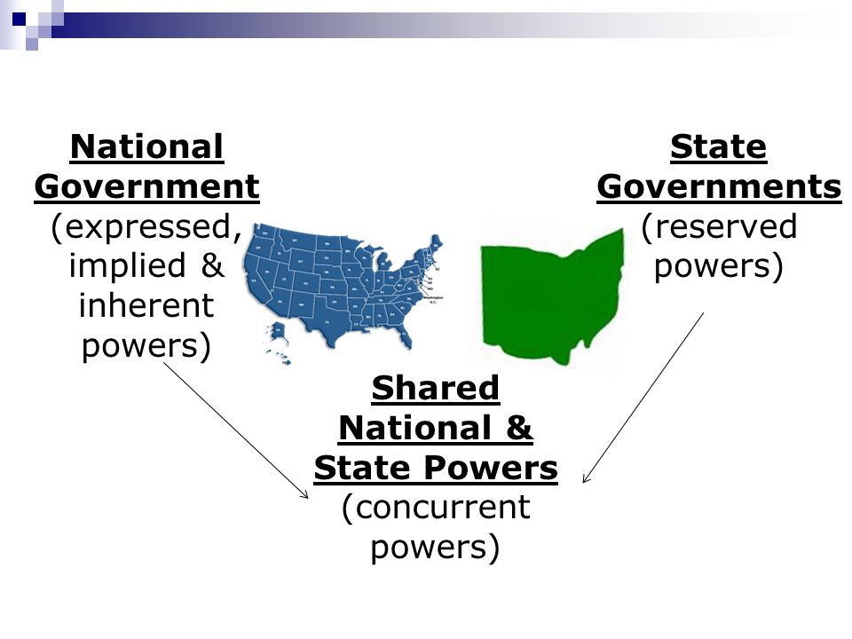 Shared National & State Powers