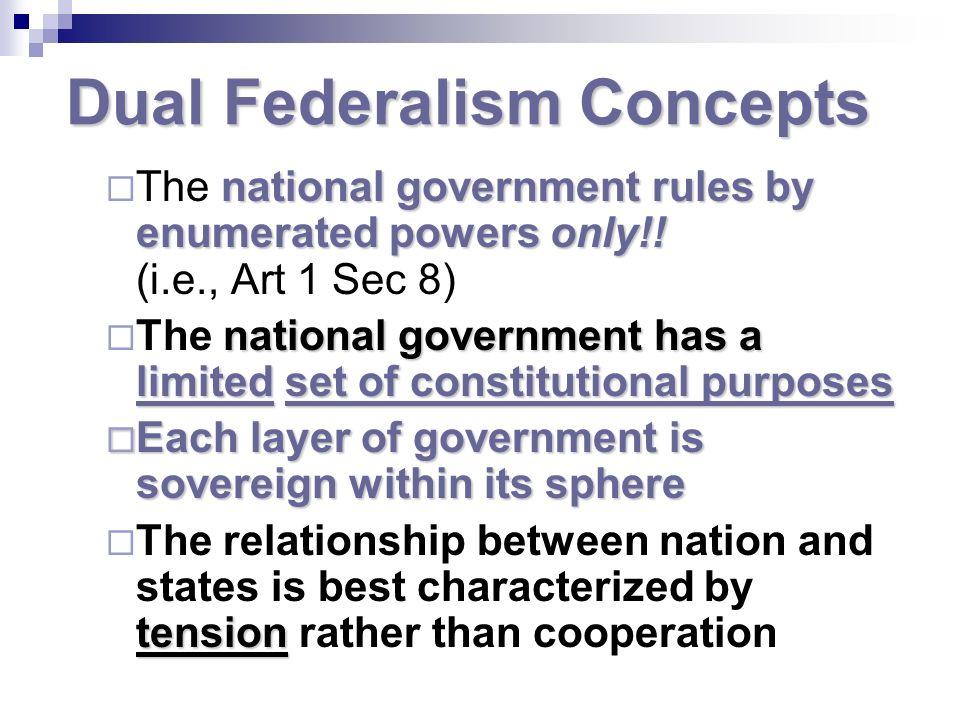 Dual Federalism Concepts