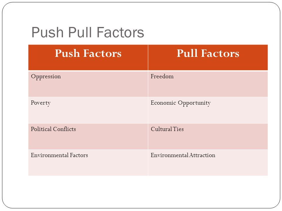 push and pull factors for jamaica Lesson 5 push-pull factors students will apply their knowledge of push factors, pull factors, and us history in order to write a short immigrant's story.