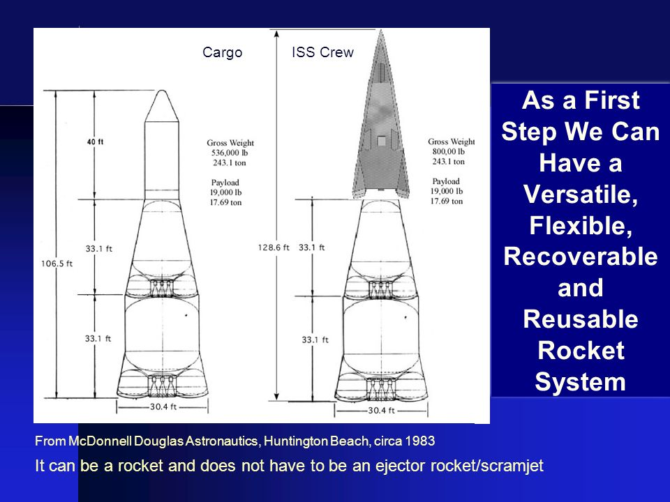 Cargo ISS Crew. As a First Step We Can Have a Versatile, Flexible, Recoverable and Reusable Rocket System.
