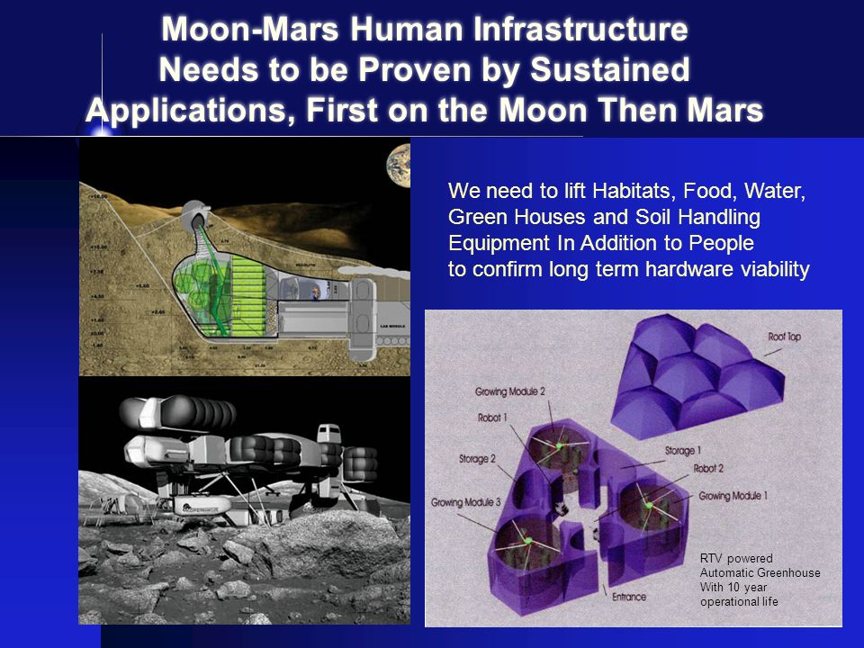 Moon-Mars Human Infrastructure Needs to be Proven by Sustained Applications, First on the Moon Then Mars