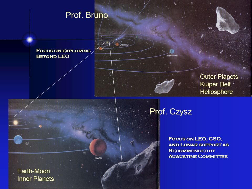 Prof. Bruno Prof. Czysz Outer Planets Kuiper Belt Heliosphere