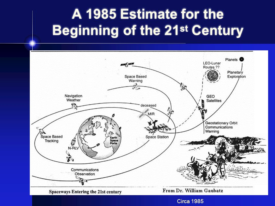 A 1985 Estimate for the Beginning of the 21st Century