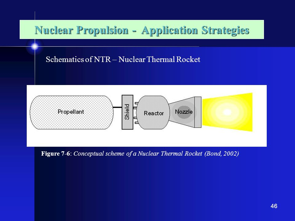 Nuclear Propulsion - Application Strategies