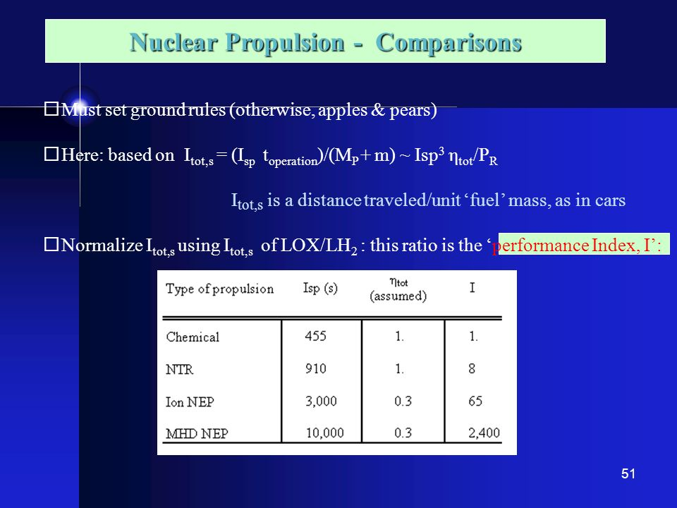 Nuclear Propulsion - Comparisons