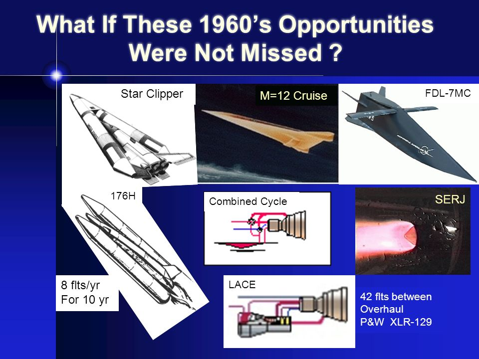 What If These 1960's Opportunities Were Not Missed