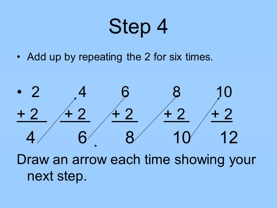 Step 4 Add up by repeating the 2 for six times. 2 4 6 8 10. + 2 + 2 + 2 + 2 + 2.