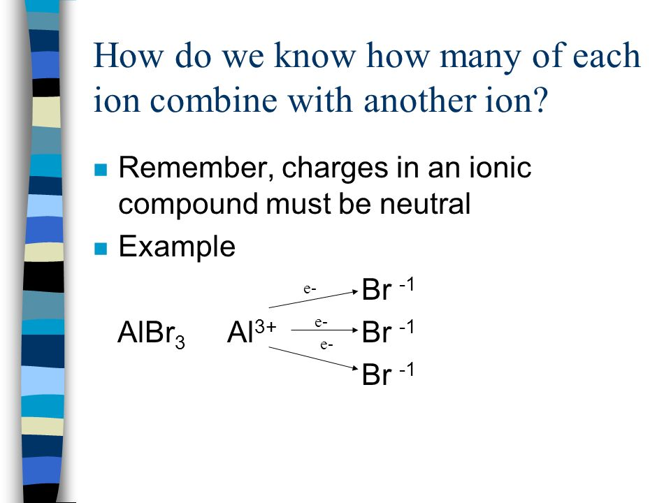 How do we know how many of each ion combine with another ion