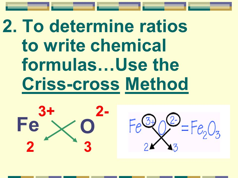 2. To determine ratios to write chemical formulas…Use the Criss-cross Method