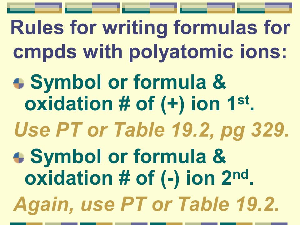 Rules for writing formulas for cmpds with polyatomic ions: