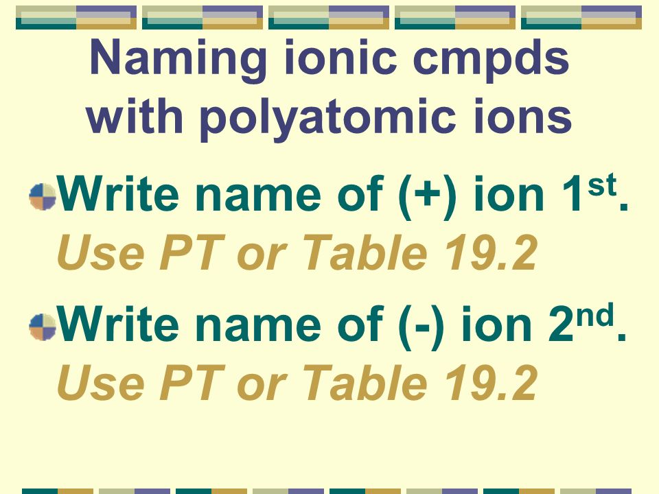 Naming ionic cmpds with polyatomic ions
