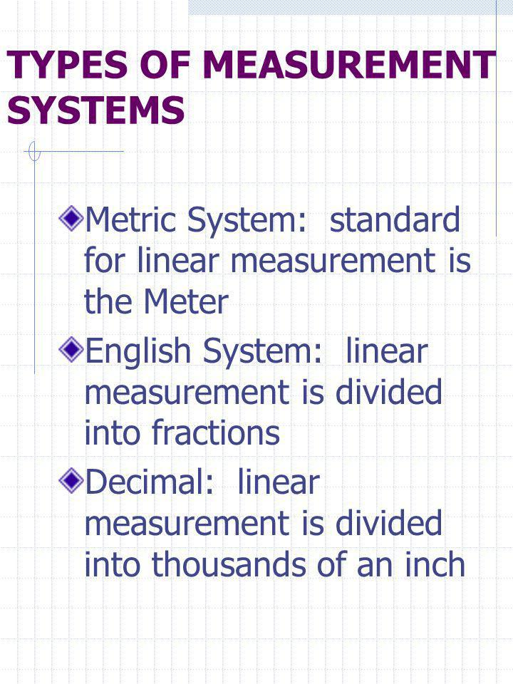 TYPES OF MEASUREMENT SYSTEMS
