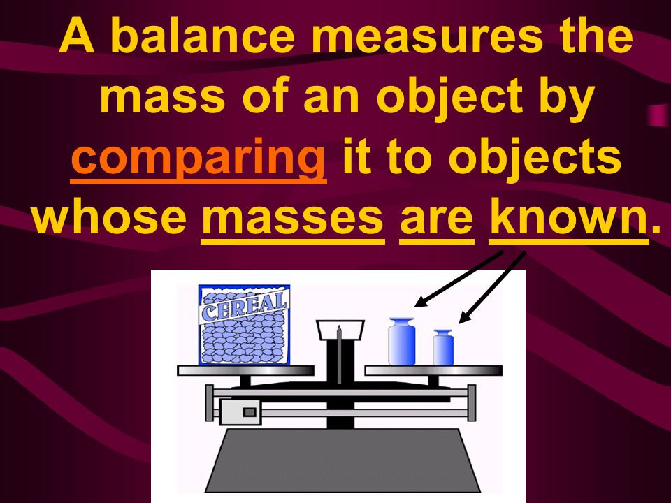 A balance measures the mass of an object by comparing it to objects whose masses are known.