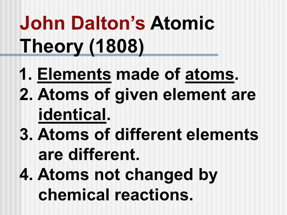 John Dalton's Atomic Theory (1808)
