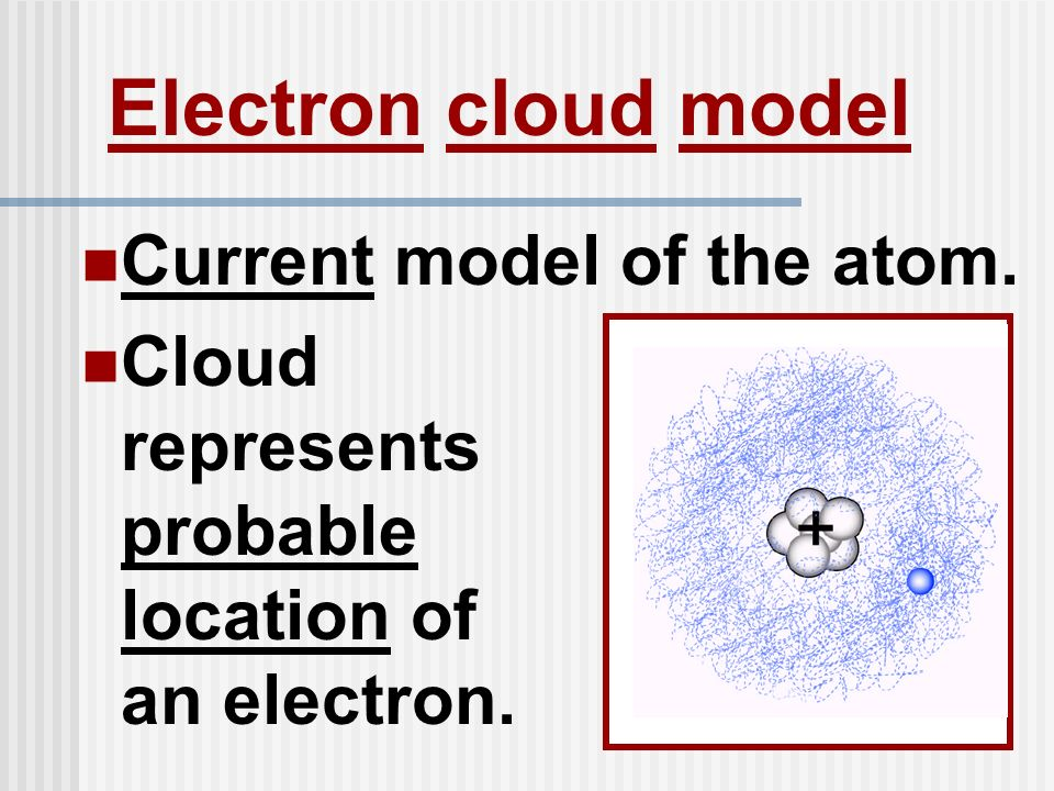 Electron cloud model Current model of the atom.