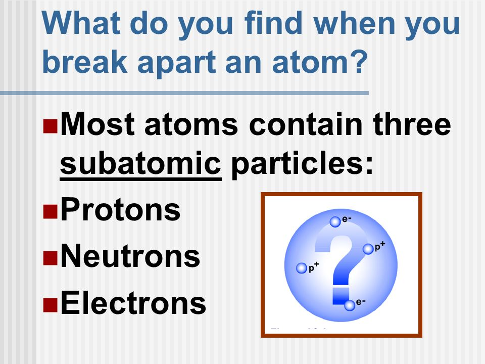 What do you find when you break apart an atom