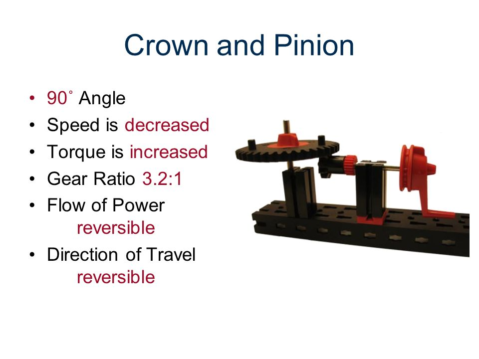 Crown and Pinion 90˚ Angle Speed is decreased Torque is increased