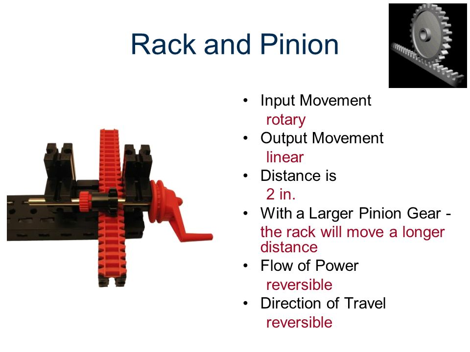 Rack and Pinion Input Movement rotary Output Movement linear