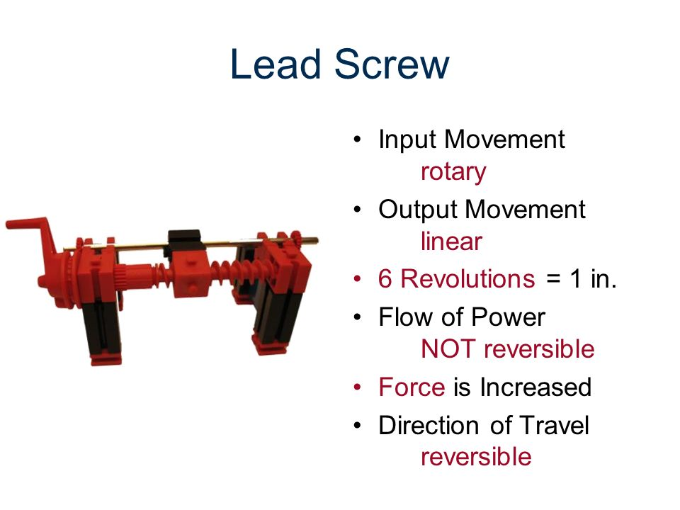 Lead Screw Input Movement rotary Output Movement linear