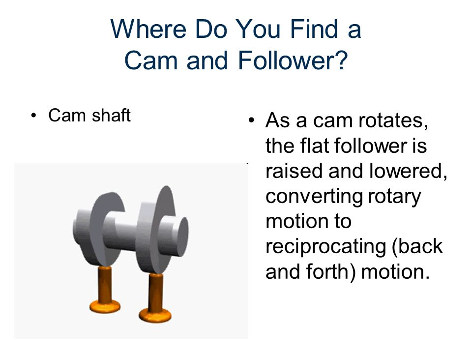 Where Do You Find a Cam and Follower