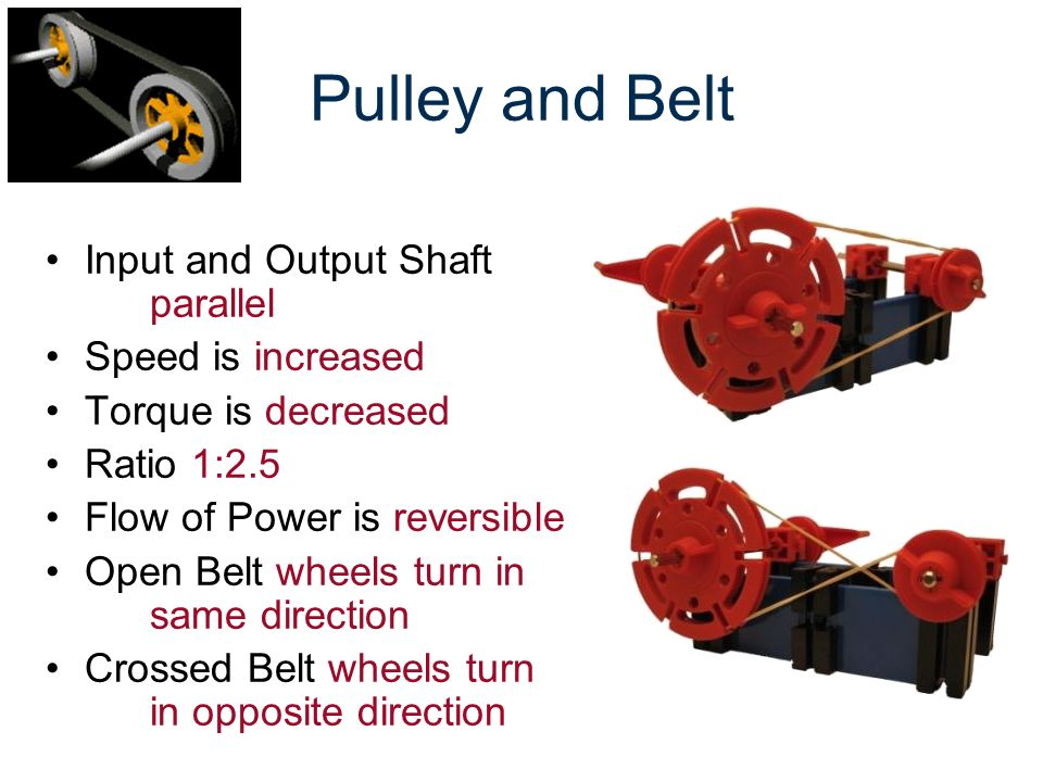 Pulley and Belt Input and Output Shaft parallel Speed is increased