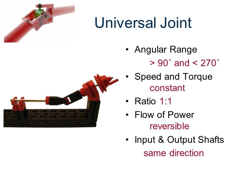 Universal Joint Angular Range > 90˚ and < 270˚