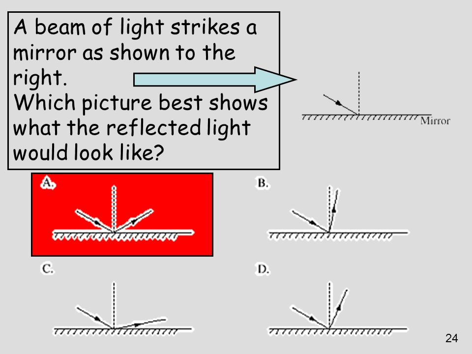 A beam of light strikes a mirror as shown to the right.