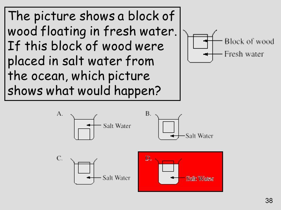 The picture shows a block of wood floating in fresh water.