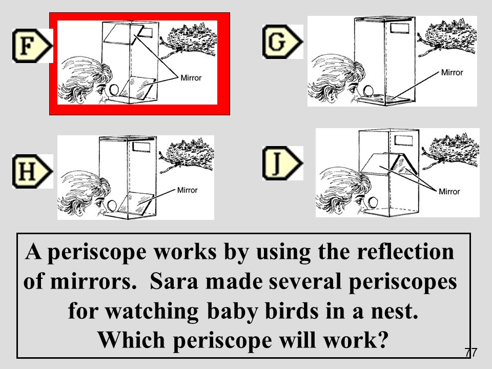 A periscope works by using the reflection