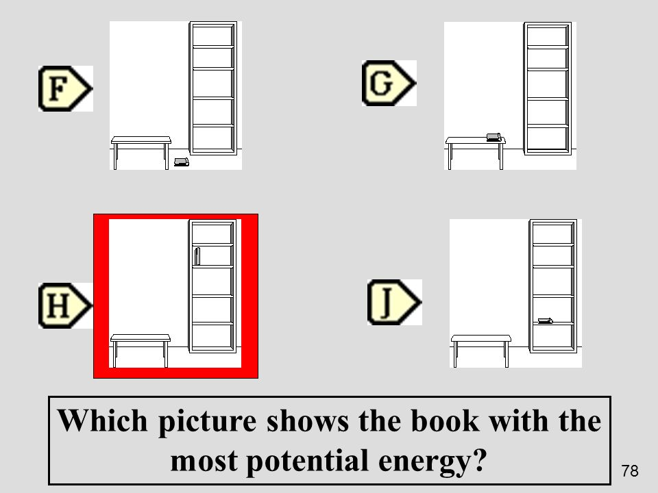 Which picture shows the book with the