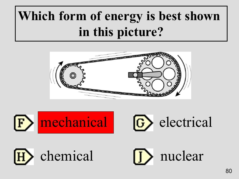 Which form of energy is best shown