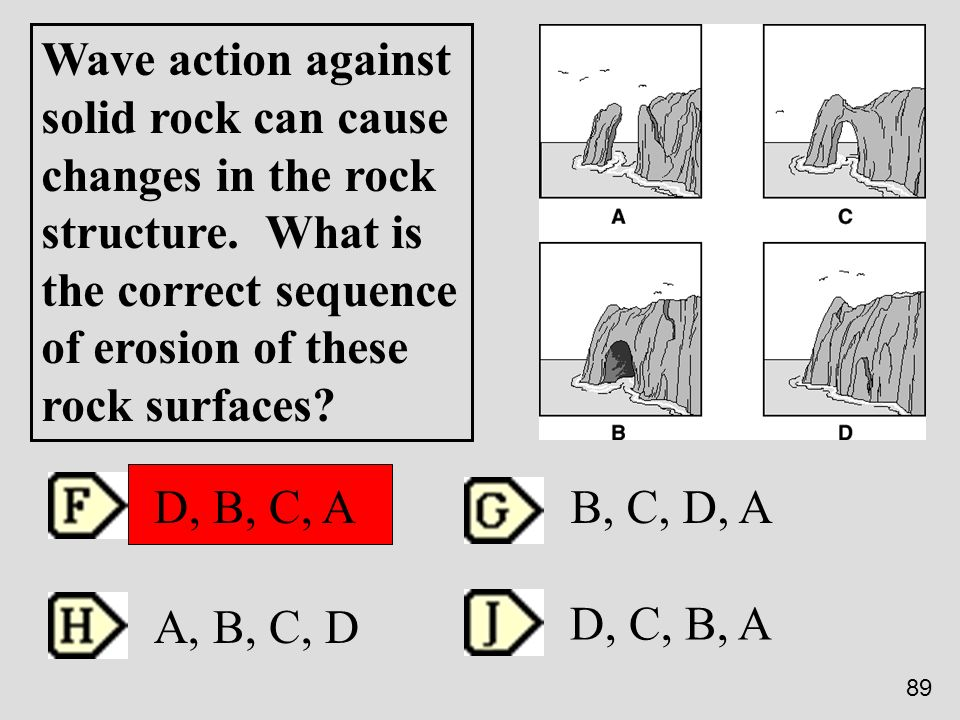 Wave action against solid rock can cause changes in the rock